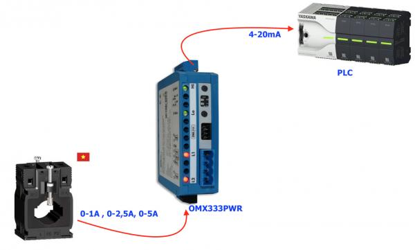 Bộ chuyển tín hiệu 0-1A sang 4-20mA