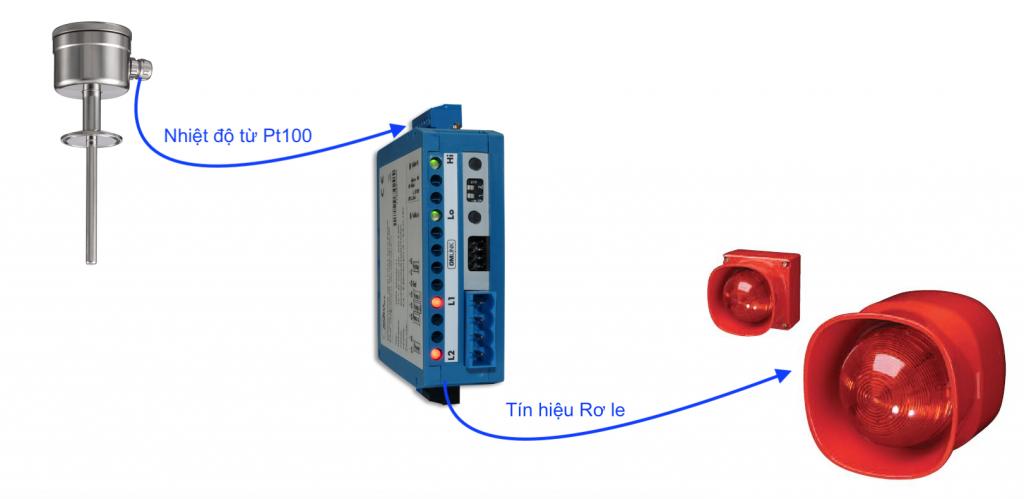 Ứng dụng điều khiển tín hiệu Pt100