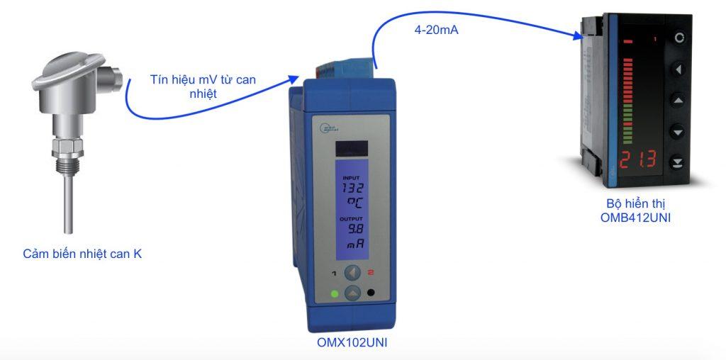 Bộ chuyển đổi tín hiệu can nhiệt K sang 4-20mA