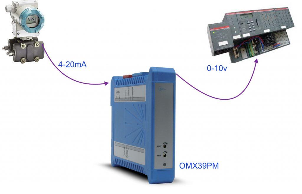 Ứng dụng bộ chuyển đổi 4-20mA sang 0-10v
