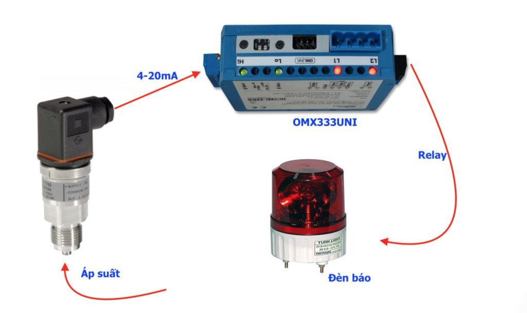 Bộ điều khiển áp suất ON/OFF