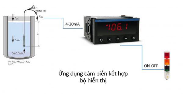 Ứng dụng bộ hiển thị và cảm biến thủy tĩnh