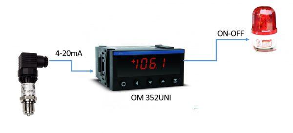 Mô tả ứng dụng bộ OM352UNI